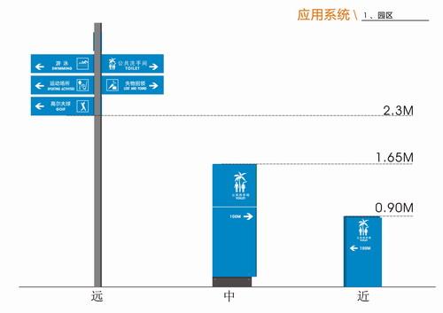 海南省公共厕所导识系统设计方案(图片)