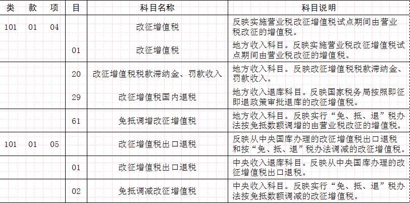 债券基金排名_收入支出表格模板_债券收入是否征营业税